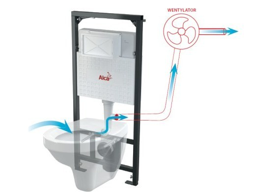 stelaż do wc z wentylacją